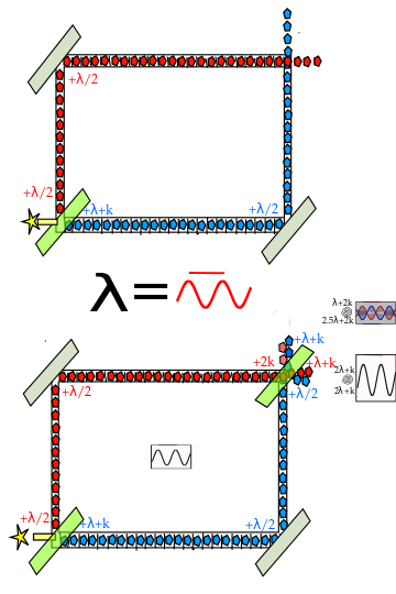 Mach-Zehnder-Two-slit-Beam_Split_and_fuse_Wikipedia