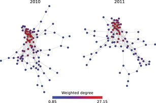 The temporal dimension in plant-pollinator networks