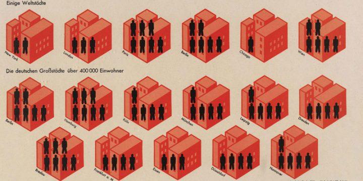 [Convocatoria] Revista Encrucijadas: «Pensando con Otto Neurath. Ciencia, acción política y educación visual», 15 de noviembre de 2019